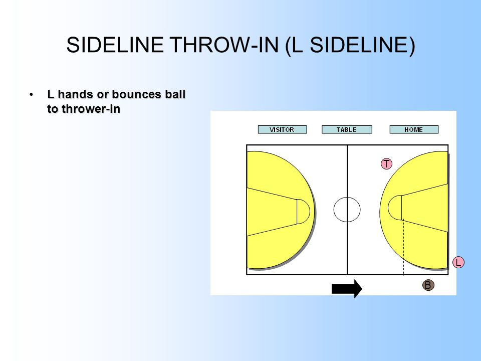 SIDELINE THROW-IN (L SIDELINE) L hands or bounces ball to thrower-inL hands or bounces ball to thrower-in T L B