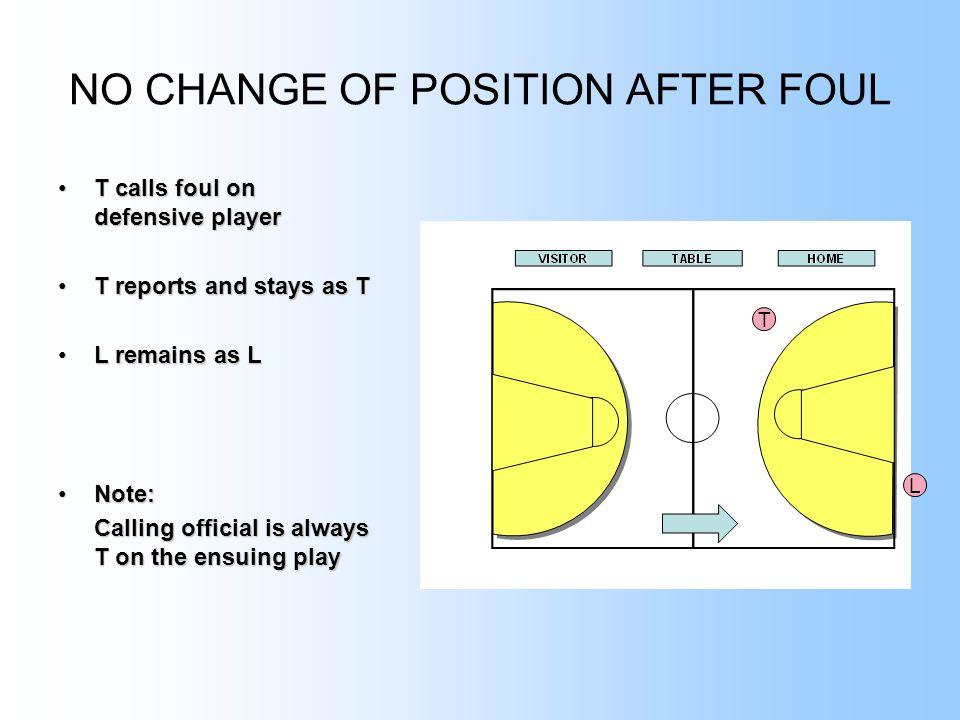 NO CHANGE OF POSITION AFTER FOUL T calls foul on defensive playerT calls foul on defensive player T reports and stays as TT reports and stays as T L r