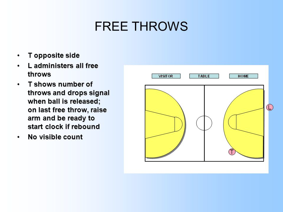 FREE THROWS T opposite sideT opposite side L administers all free throwsL administers all free throws T shows number of throws and drops signal when b