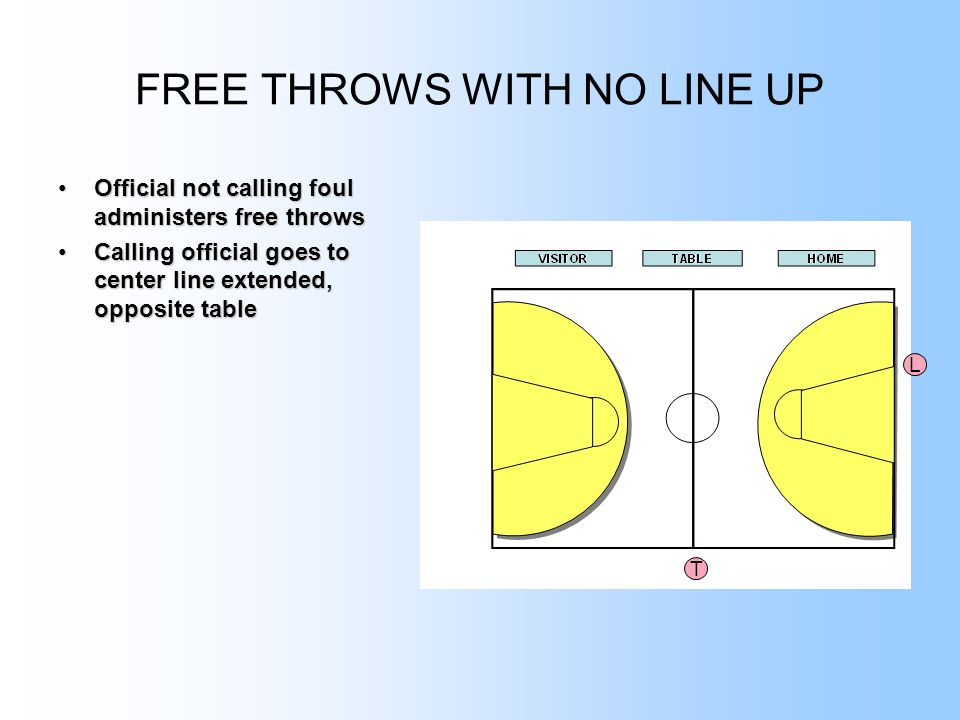 FREE THROWS WITH NO LINE UP Official not calling foul administers free throwsOfficial not calling foul administers free throws Calling official goes t