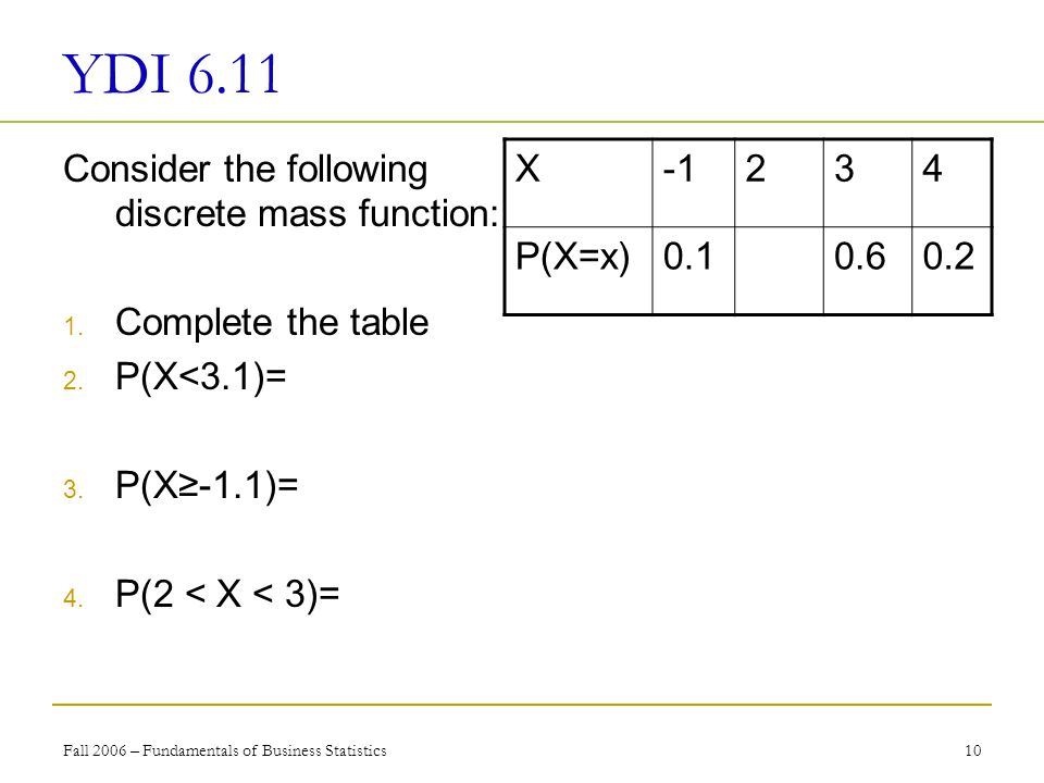 Fall 2006 – Fundamentals of Business Statistics 10 YDI 6.11 Consider the following discrete mass function: 1.