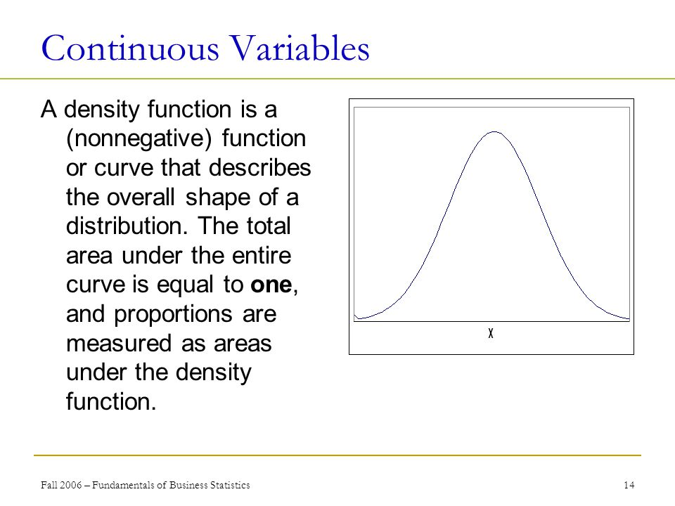 Fall 2006 – Fundamentals of Business Statistics 14 Continuous Variables A density function is a (nonnegative) function or curve that describes the overall shape of a distribution.