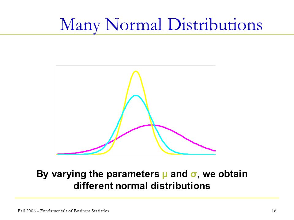 Fall 2006 – Fundamentals of Business Statistics 16 By varying the parameters μ and σ, we obtain different normal distributions Many Normal Distributions