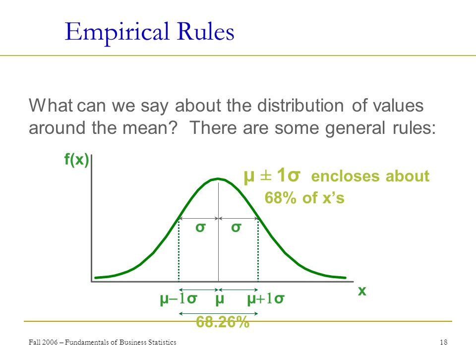 Fall 2006 – Fundamentals of Business Statistics 18 Empirical Rules μ ± 1 σ  encloses about 68% of x's  f(x) x μ μ  σμ  σ What can we say about the distribution of values around the mean.