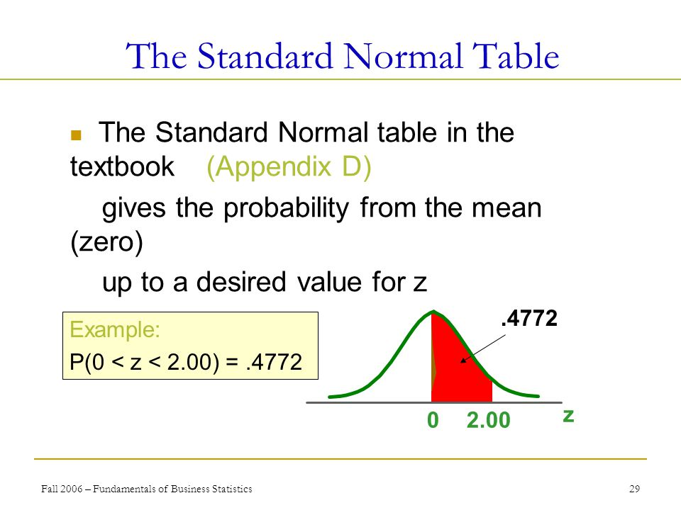 Fall 2006 – Fundamentals of Business Statistics 29 The Standard Normal Table The Standard Normal table in the textbook (Appendix D) gives the probability from the mean (zero) up to a desired value for z z 02.00.4772 Example: P(0 < z < 2.00) =.4772