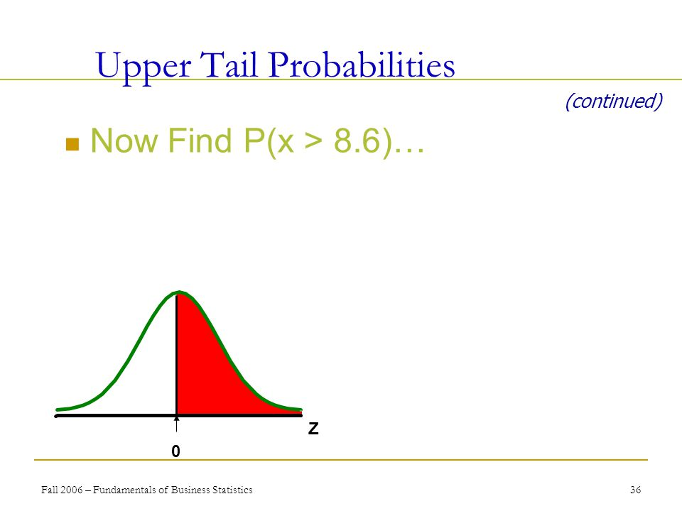 Fall 2006 – Fundamentals of Business Statistics 36 Now Find P(x > 8.6)… (continued) Z 0 Upper Tail Probabilities