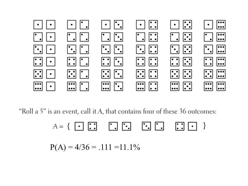 P(A) = 4/36 =.111 =11.1%