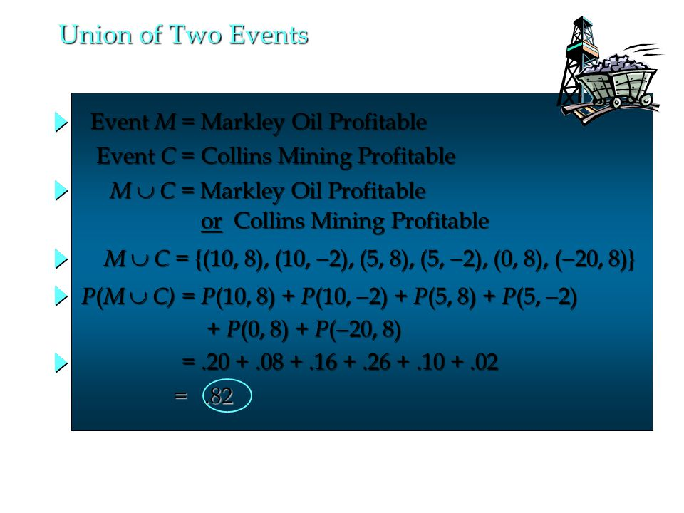 Union of Two Events Event M = Markley Oil Profitable Event C = Collins Mining Profitable M  C = Markley Oil Profitable or Collins Mining Profitable or Collins Mining Profitable M  C = {(10, 8), (10,  2), (5, 8), (5,  2), (0, 8), (  20, 8)} P ( M  C) = P (10, 8) + P (10,  2) + P (5, 8) + P (5,  2) + P (0, 8) + P (  20, 8) + P (0, 8) + P (  20, 8) =.20 +.08 +.16 +.26 +.10 +.02 =.82