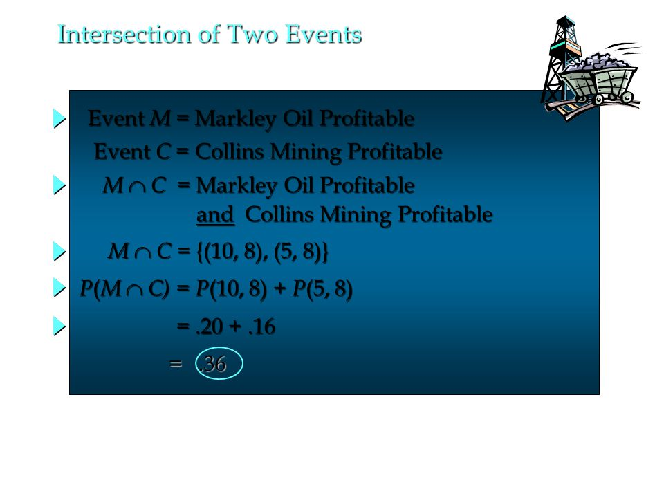 Intersection of Two Events Event M = Markley Oil Profitable Event C = Collins Mining Profitable M  C = Markley Oil Profitable and Collins Mining Profitable and Collins Mining Profitable M  C = {(10, 8), (5, 8)} P ( M  C) = P (10, 8) + P (5, 8) =.20 +.16 =.36