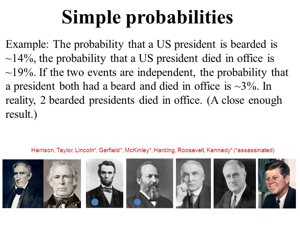 Simple probabilities Example: The probability that a US president is bearded is ~14%, the probability that a US president died in office is ~19%.