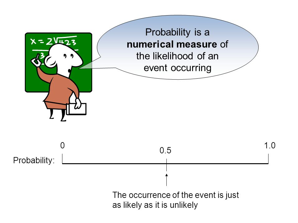 Probability is a numerical measure of the likelihood of an event occurring Probability: 01.0 0.5 The occurrence of the event is just as likely as it is unlikely