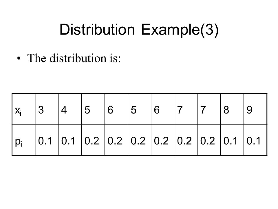 Distribution Example(3) The distribution is: xixi 3456567789 pipi 0.1 0.2 0.1