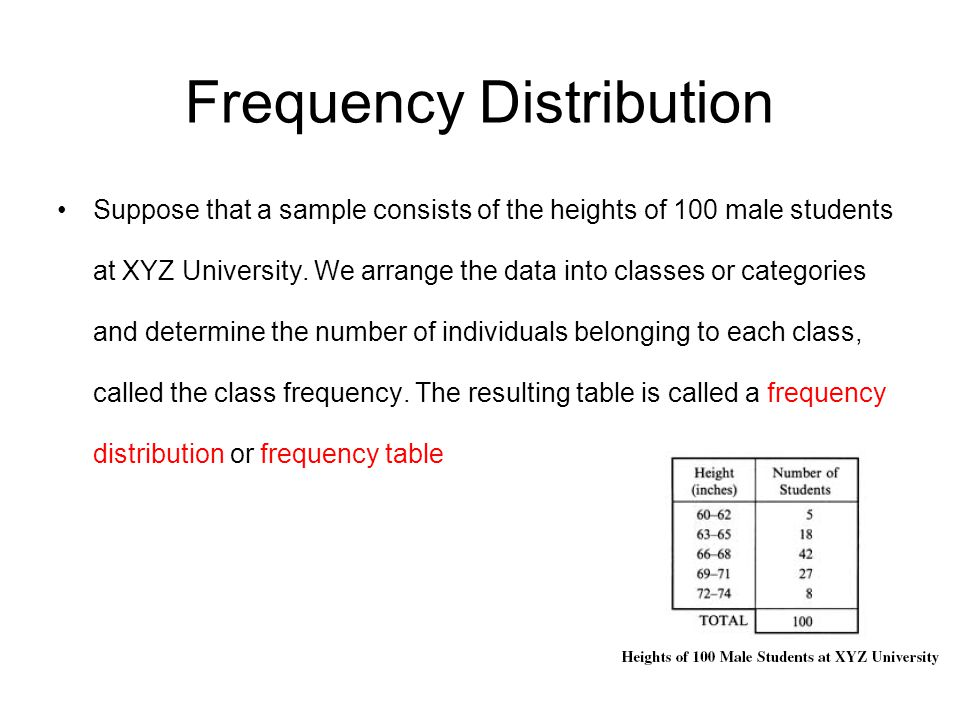Frequency Distribution Suppose that a sample consists of the heights of 100 male students at XYZ University. We arrange the data into classes or categ