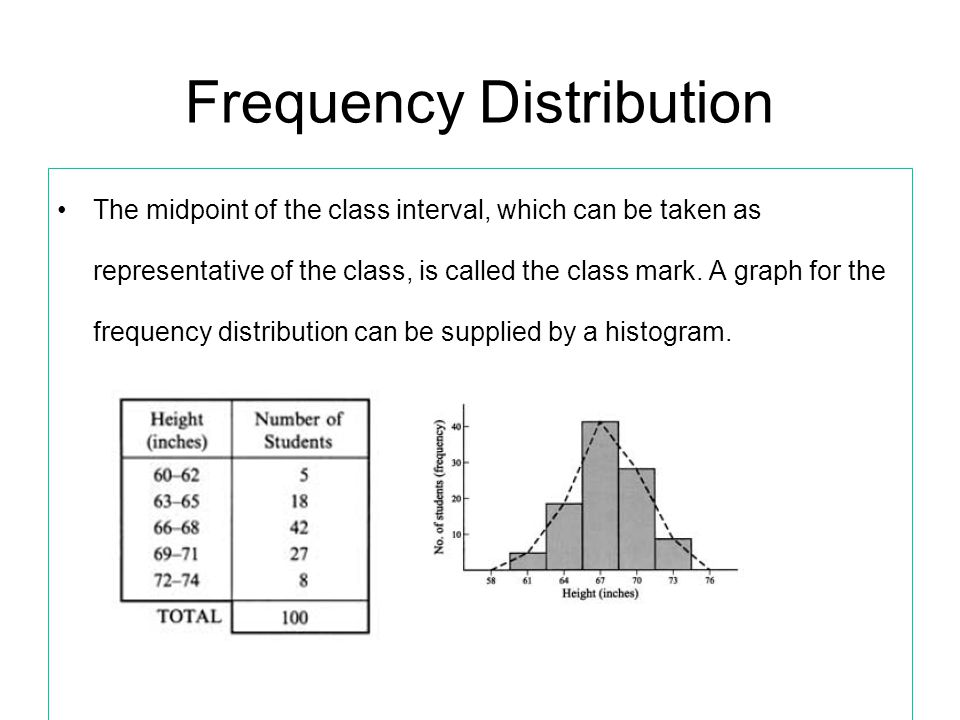 The midpoint of the class interval, which can be taken as representative of the class, is called the class mark. A graph for the frequency distributio