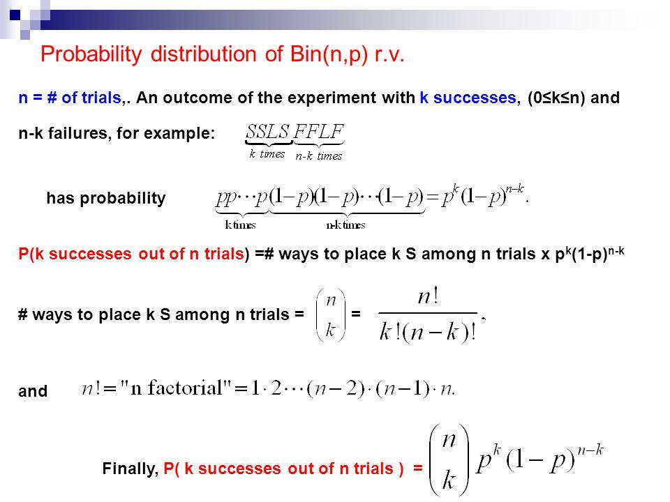 Probability distribution of Bin(n,p) r.v. n = # of trials,.