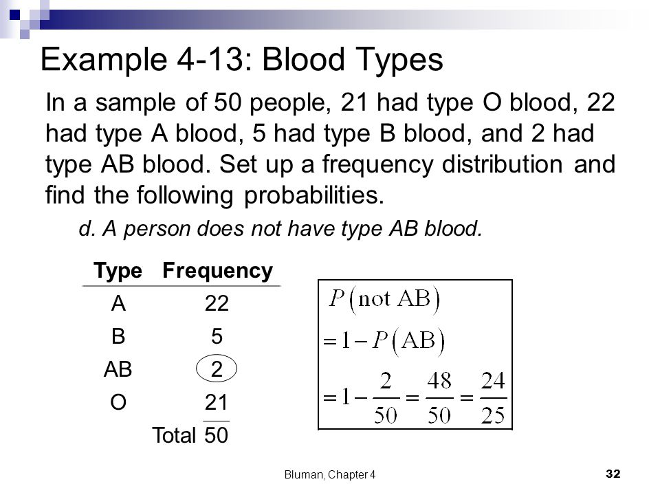 Example 4-13: Blood Types In a sample of 50 people, 21 had type O blood, 22 had type A blood, 5 had type B blood, and 2 had type AB blood. Set up a fr