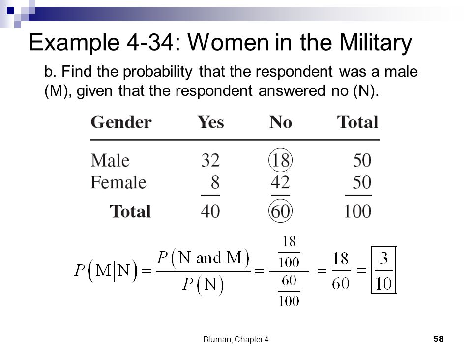 Example 4-34: Women in the Military b. Find the probability that the respondent was a male (M), given that the respondent answered no (N). 58 Bluman,