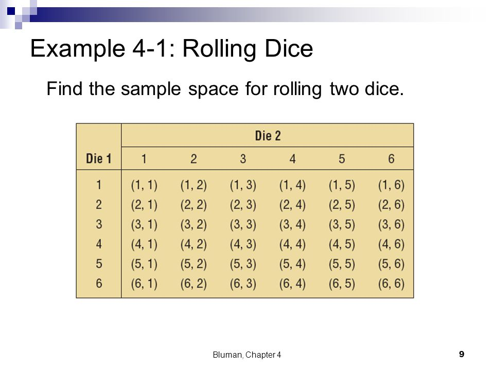 Example 4-1: Rolling Dice Find the sample space for rolling two dice. 9 Bluman, Chapter 4
