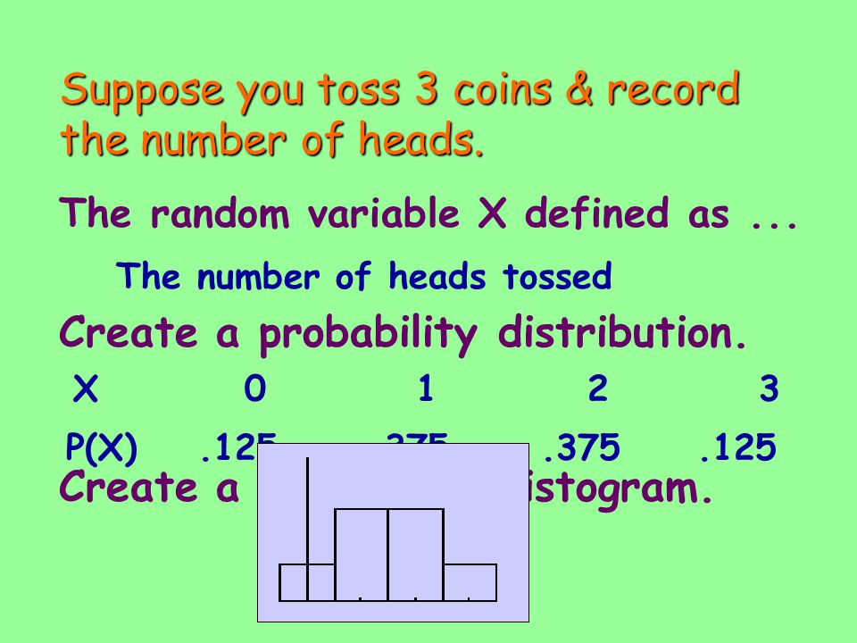Suppose you toss 3 coins & record the number of heads.