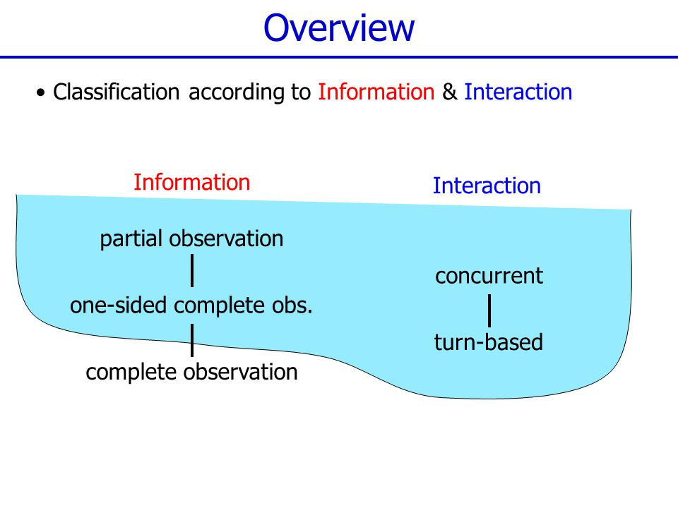 Overview Classification according to Information & Interaction complete observation one-sided complete obs.