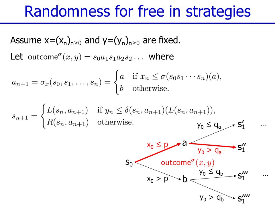 Randomness for free in strategies s0s0 a b x 0 ≤ p x 0 > p y 0 ≤ q a y 0 > q a y 0 ≤ q b y 0 > q b … … s' s'' s''' s'''' s1s1 s1s1 s1s1 s1s1 Assume x=(x n ) n≥0 and y=(y n ) n≥0 are fixed.