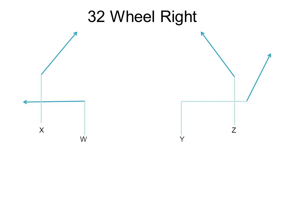 X WY Z 32 Wheel Right