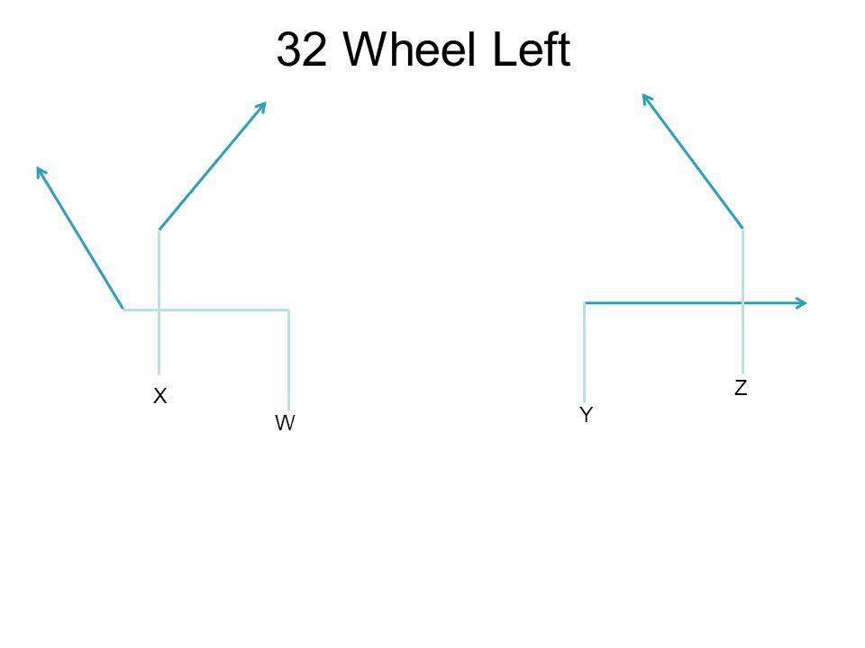X W Y Z 32 Wheel Left