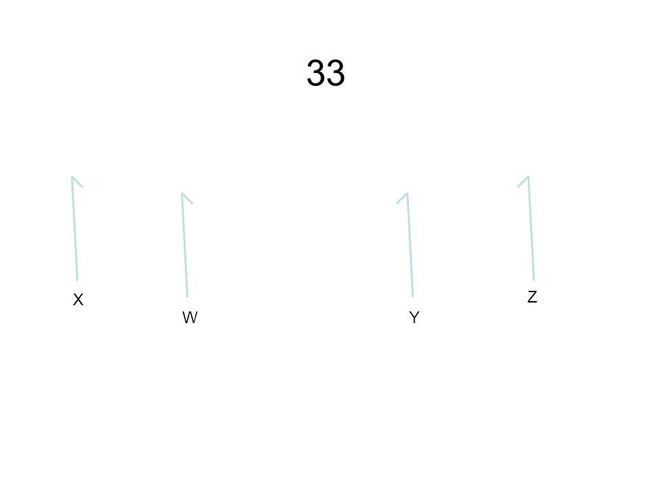 X WY Z 33