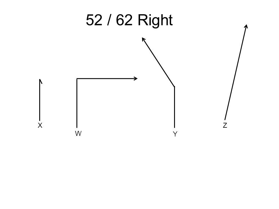 X W Y Z 52 / 62 Right