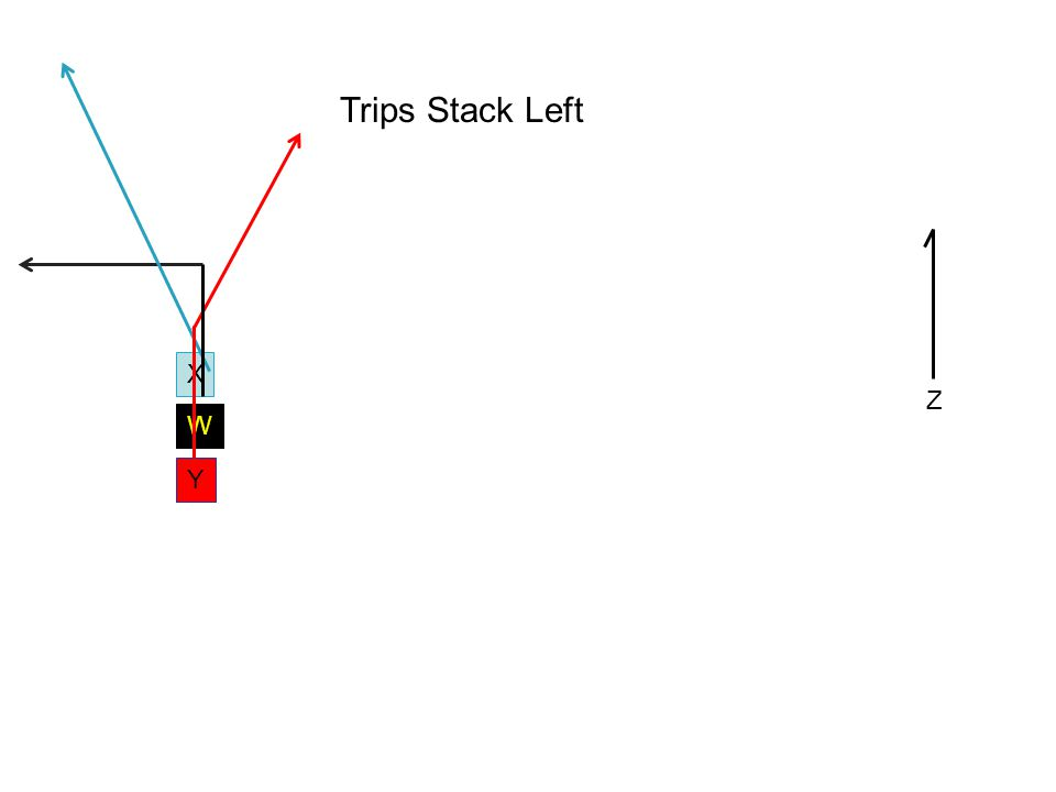 Z Y W X Trips Stack Left