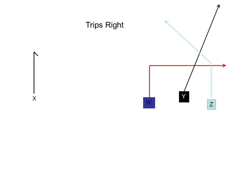 X W Y Z Trips Right