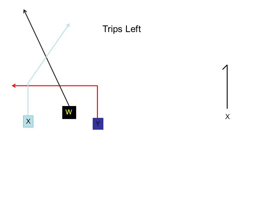 X Y W X Trips Left