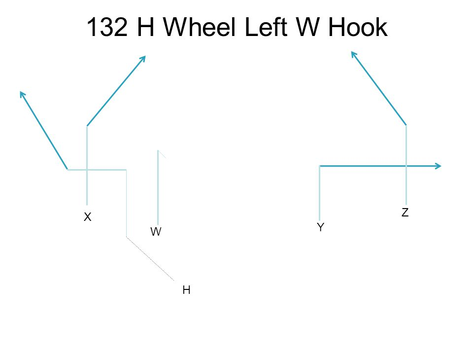 X W Y Z 132 H Wheel Left W Hook H