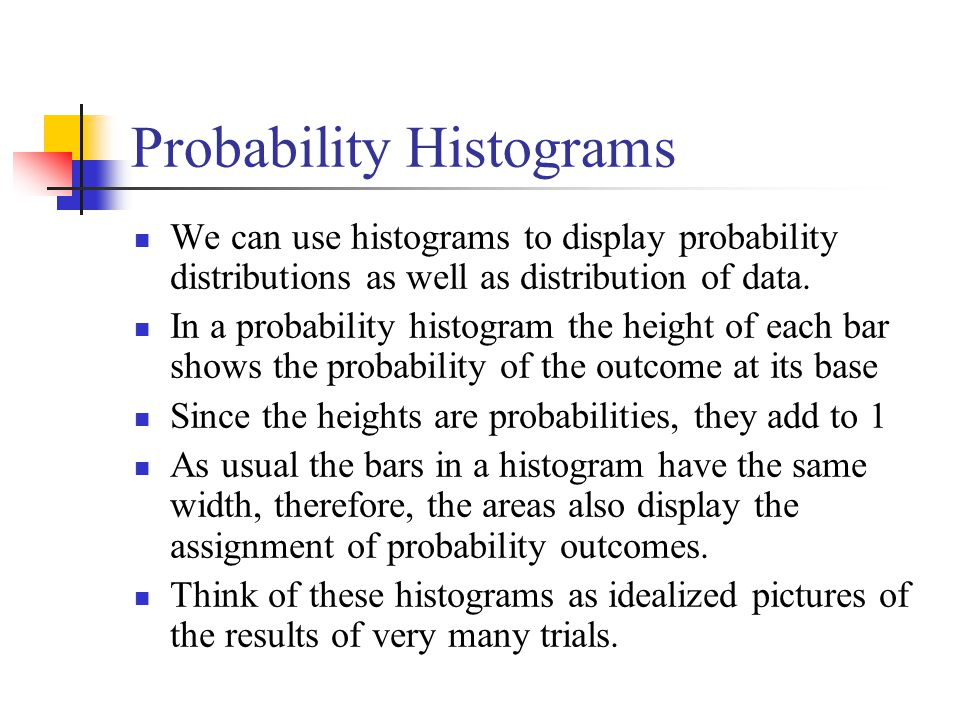 Probability Histograms We can use histograms to display probability distributions as well as distribution of data. In a probability histogram the heig