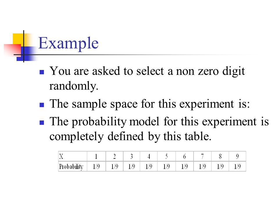 Example You are asked to select a non zero digit randomly. The sample space for this experiment is: The probability model for this experiment is compl