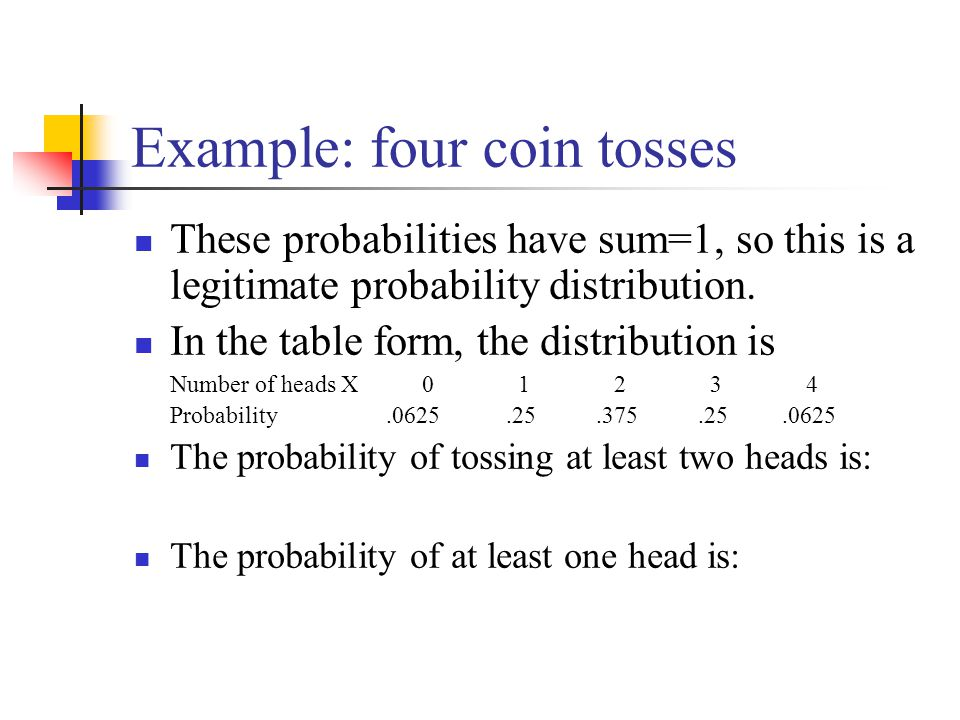 Example: four coin tosses These probabilities have sum=1, so this is a legitimate probability distribution.
