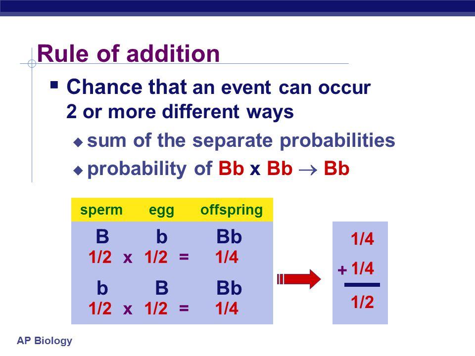 AP Biology Apply the Rule of Multiplication AABbccDdEEFfAaBbccDdeeFfx AabbccDdEeFF Bb x Bb  bb cc x cc  cc Dd x Dd  Dd EE x ee  Ee Ff x Ff  FF AA x Aa  Aa 1/2 1/4 1 1/2 1 1/4 1/64