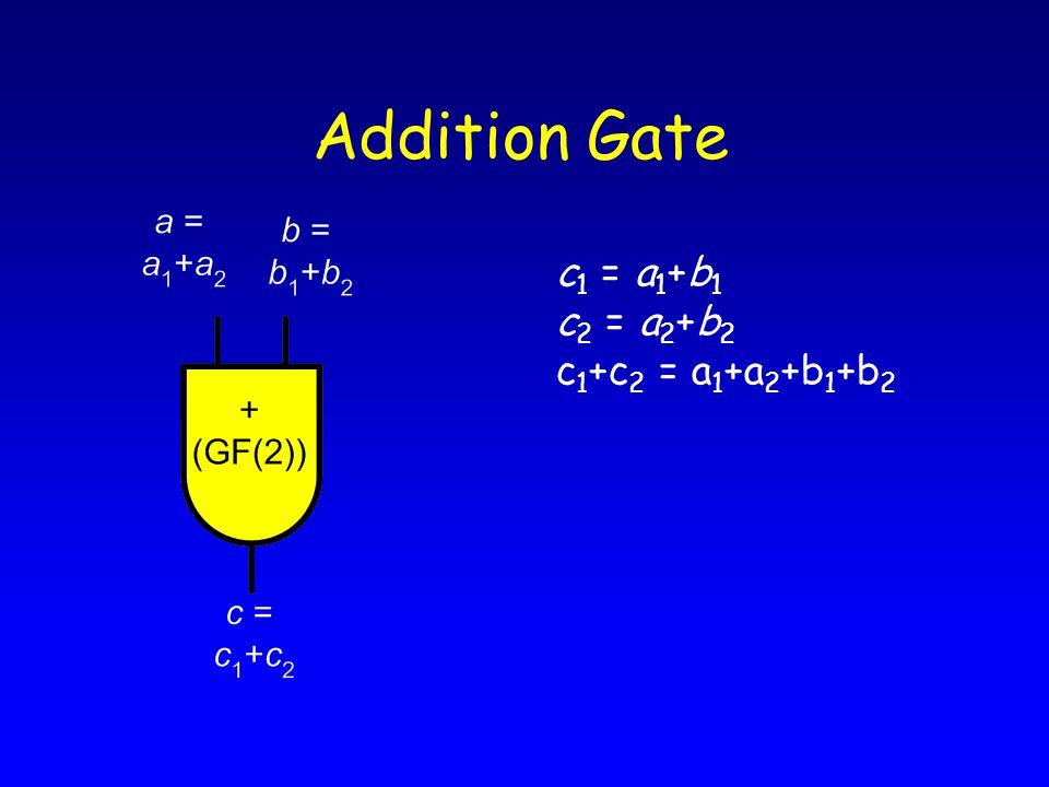 Addition Gate c 1 = a 1 +b 1 c 2 = a 2 +b 2 c 1 +c 2 = a 1 +a 2 +b 1 +b 2