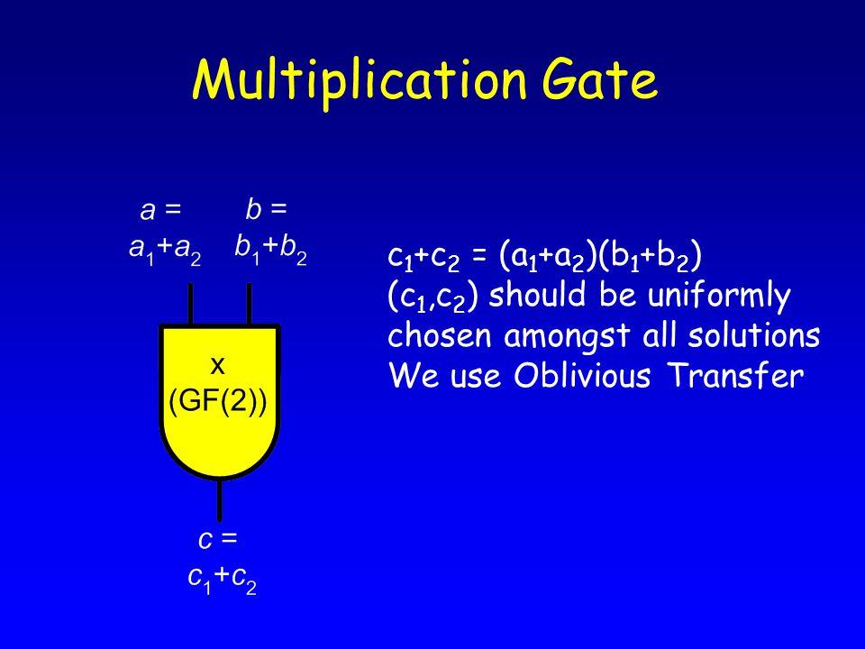 Multiplication Gate c 1 +c 2 = (a 1 +a 2 )(b 1 +b 2 ) (c 1,c 2 ) should be uniformly chosen amongst all solutions We use Oblivious Transfer