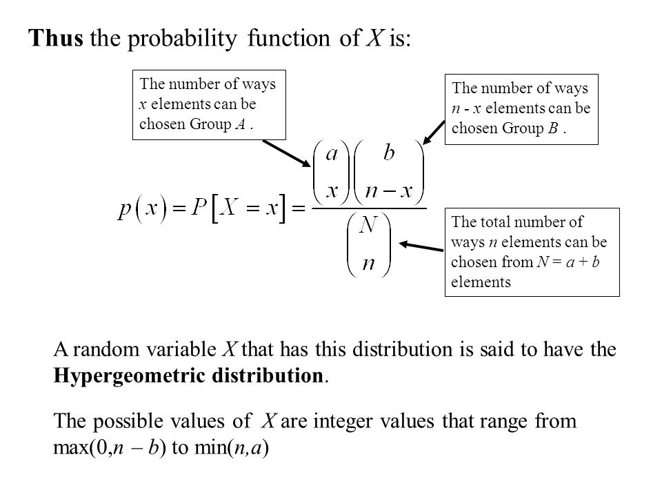 Thus the probability function of X is: A random variable X that has this distribution is said to have the Hypergeometric distribution.
