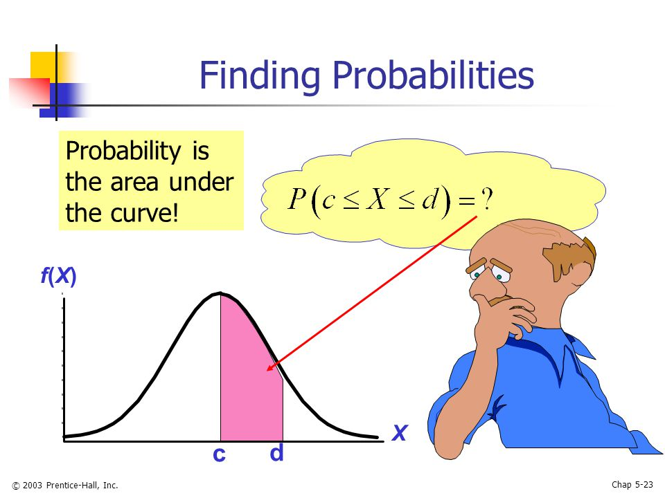 © 2003 Prentice-Hall, Inc. Chap 5-23 Finding Probabilities Probability is the area under the curve! c d X f(X)f(X)