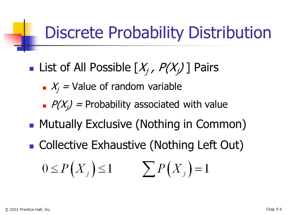 © 2003 Prentice-Hall, Inc. Chap 5-6 Discrete Probability Distribution List of All Possible [X j, P(X j ) ] Pairs X j = Value of random variable P(X j