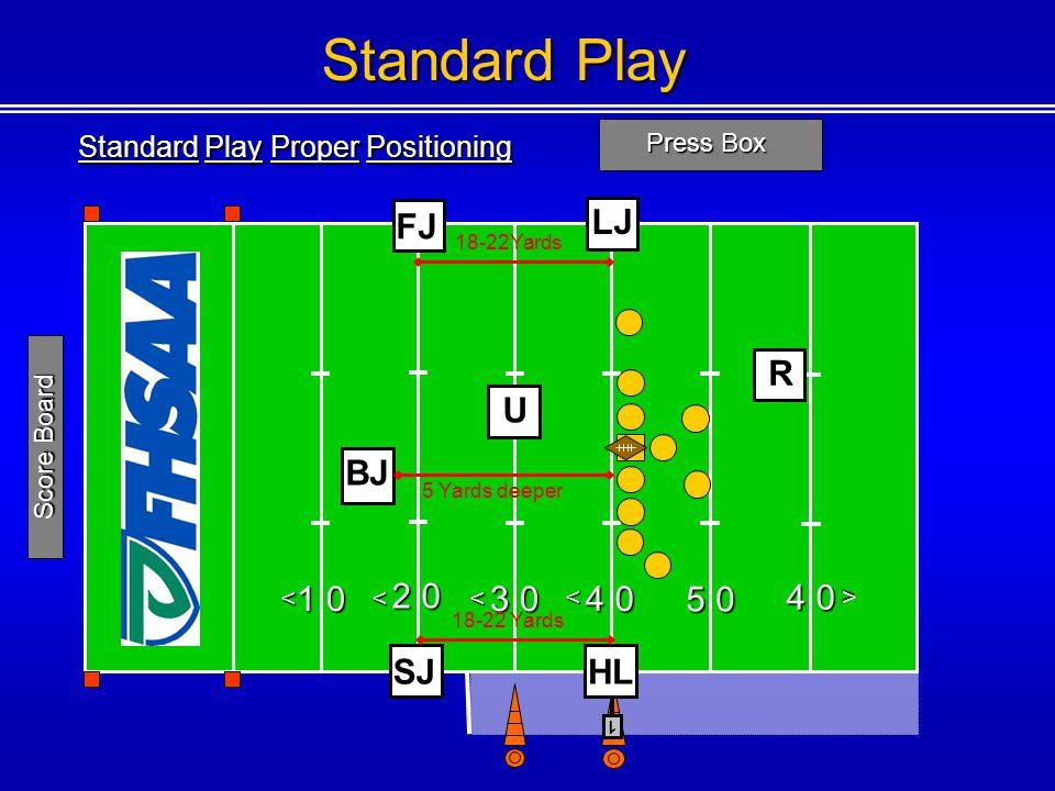 Standard Play Proper Positioning Press Box 1 0 2 0 3 0 4 0 5 0 4 0 <<< < < 1 Score Board Standard Play FJ U SJHL LJ BJ 5 Yards deeper 18-22Yards R