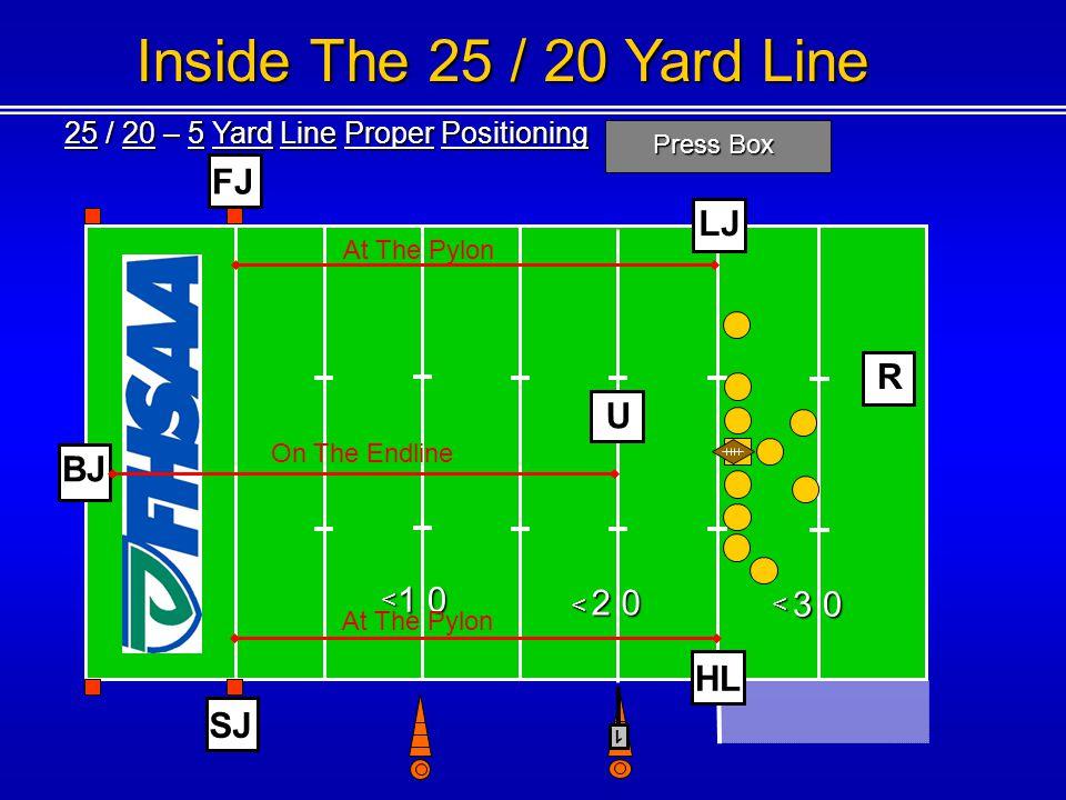 25 / 20 – 5 Yard Line Proper Positioning Press Box 1 0 2 0 3 0 < < < 1 Inside The 25 / 20 Yard Line FJ U SJ R HL LJ BJ On The Endline At The Pylon