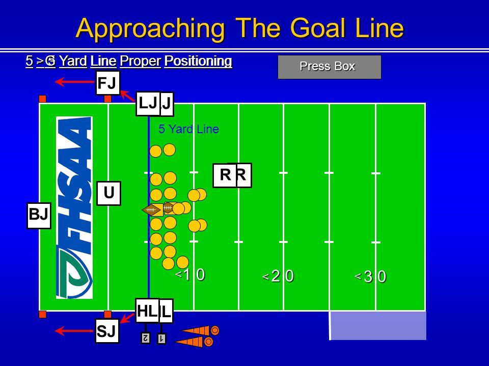 > 5 Yard Line Proper Positioning Press Box 1 0 2 0 3 0 < < < 1 Approaching The Goal Line U R HL LJ BJ 5 Yard Line 5 - G Yard Line Proper Positioning 2