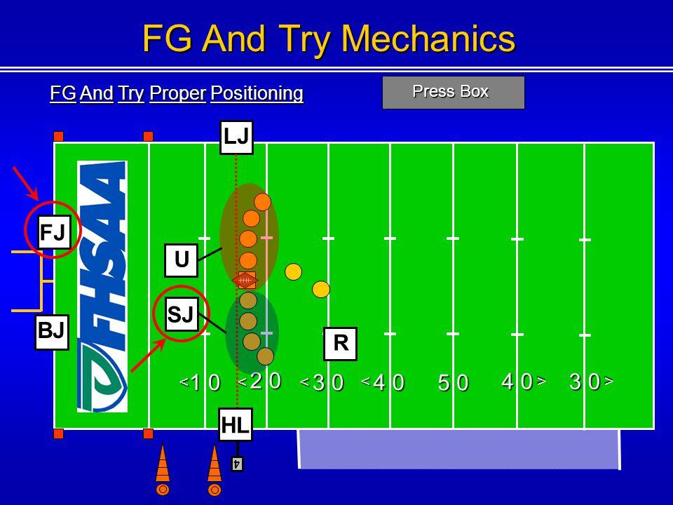 FG And Try Proper Positioning Press Box 1 0 2 0 3 0 4 0 5 0 4 0 <<< < < 4 FG And Try Mechanics FJ U SJ R HL LJ BJ 3 0 <