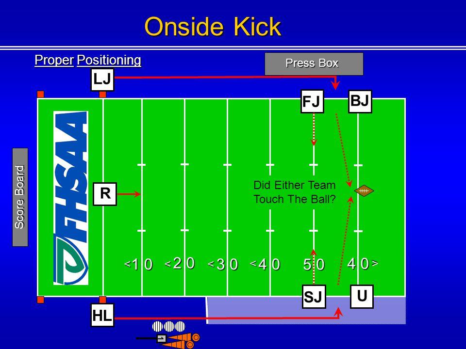 Proper Positioning Press Box 1 0 2 0 3 0 4 0 5 0 4 0 <<< < < 1 Score Board FJ U SJ R BJ Onside Kick HL LJ Did The Ball Hit The Ground? Did The Ball Go