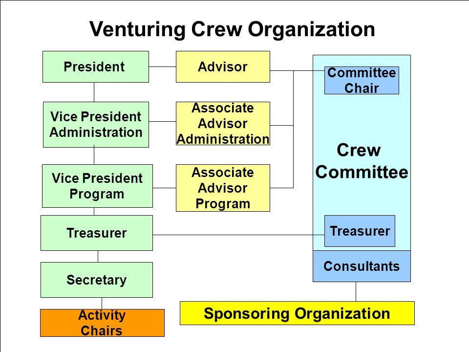 Crew Committee Advisor Associate Advisor Administration Associate Advisor Program Sponsoring Organization Consultants President Vice President Adminis