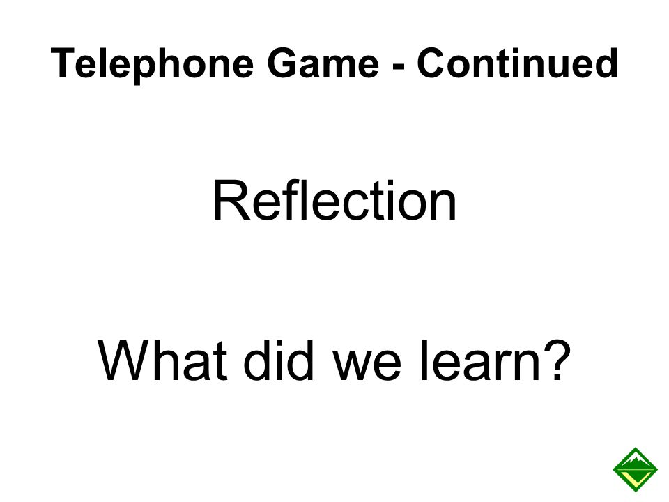 Telephone Game - Continued Reflection What did we learn?
