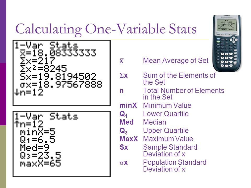 Calculating One-Variable Stats xMean Average of Set  xSum of the Elements of the Set nTotal Number of Elements in the Set minXMinimum Value Q 1 Lower Quartile MedMedian Q 3 Upper Quartile MaxXMaximum Value SxSample Standard Deviation of x  xPopulation Standard Deviation of x